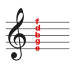 すぐに譜面が読めるようになりコードの構成音も同時に分かるようになる方法